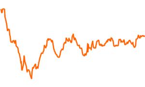 KEPLER High Grade Corporate Rentenfonds (T)