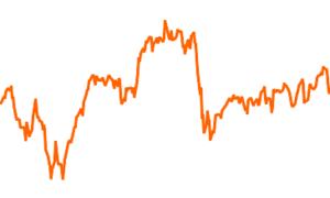 iShares EURO STOXX Select Dividend 30 (DE)