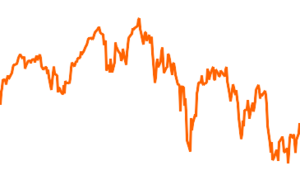 iShares STOXX Europe 600 UCITS ETF (DE)