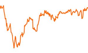 Allianz Flexi Rentenfonds - A - EUR