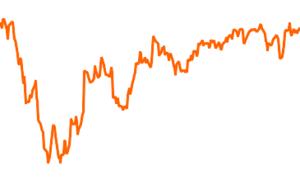 Kapital Plus - A - EUR