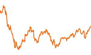 Warburg - Multi-Asset - Select-Fonds