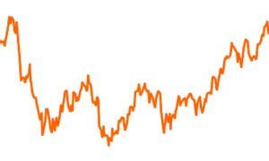 Allianz Strategiefonds Wachstum - A - EUR
