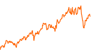 iShares Dow Jones U.S. Select Dividend (DE)