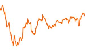 ODDO BHF Polaris Moderate DRW-EUR