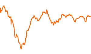 Nord/LB AM Emerging Markets Bonds