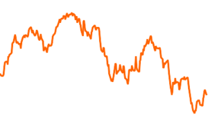 ACATIS Datini Valueflex Fonds B