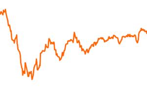 Jyske Invest Stable Strategy EUR