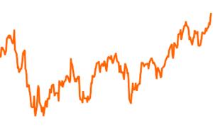 CARMIGNAC Investissement A EUR acc