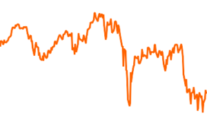 AMUNDI ETF MSCI EMU HIGH DIVIDEND UCITS ETF