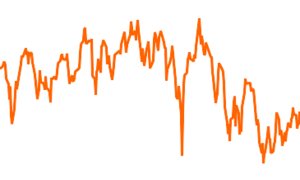 Emerging Markets Core Equity Fund GBP Acc