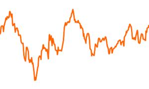 Baring Global Emerging Markets Fund (EUR)