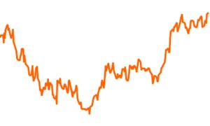 Polar Capital Funds plc - Global Technology Fund USD