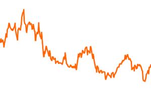 Muzinich Enhancedyield Short-Term Hedged USD acc.