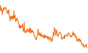 iShares $ Treasury Bond 7-10yr UCITS ETF