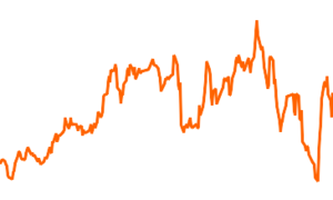 Kames High Yield Global Bond Fund A USD Acc.