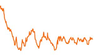 iShares Euro Aggregate Bond UCITS ETF