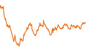 iShares Core Euro Corp Bond UCITS ETF EUR (Dist)