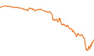 iShares Euro Corporate Bond 1-5yr UCITS ETF