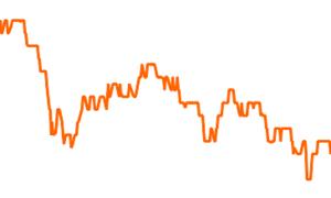 BNY Mellon Global Real Return A EUR