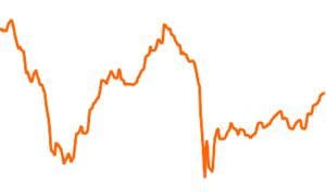 GAM Star Credit Opportunities (EUR) inc