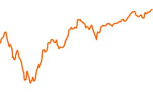 iShares Euro High Yield Corporate Bond UCITS ETF