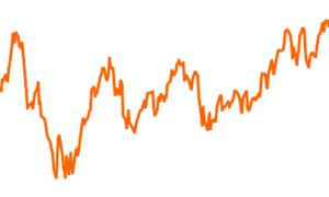 Kames Global Equity Income Fund A EUR Inc.