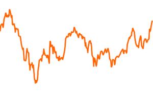 iShares Core MSCI Emerging Markets IMI UCITS ETF