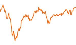 Kames Global Diversified Income Fund B EUR Inc.