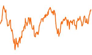LLB Aktien Dividendenperlen Global (CHF)