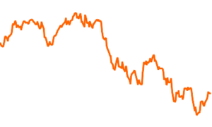 ACATIS Fair Value Aktien Global