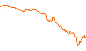 DWS ESG Euro Bonds (Medium) LC