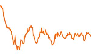 BGF Euro Bond Fund A EUR