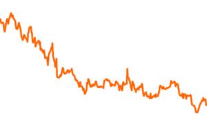 Fidelity Funds - SMART Gbl Defensive A (EUR)
