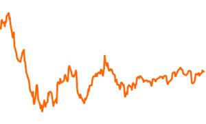 JSS GlobalSar - Balanced (EUR) P EUR dist