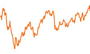 Sauren Global Growth A