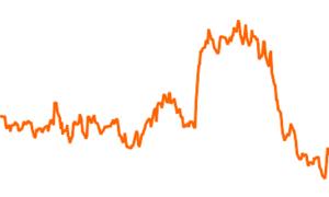JPM Global Macro Opps A (acc) EUR