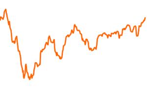 Julius Baer Strategy Income (EUR) B