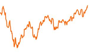 Swisscanto (LU) PF Growth (EUR) B