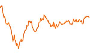 Schroder International Selection Fund EURO Corporate Bond A ausschüttende Anteile I