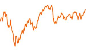 Sauren Global Stable Growth A