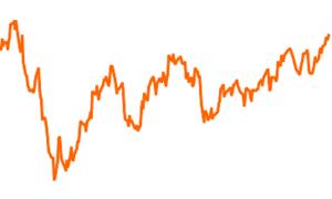 Sparinvest - Procedo EUR R