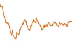 ODDO BHF Euro Corporate Bond CR-EUR
