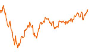 Swisscanto (LU) Portf. Fd Responsible Balance (EUR) AT