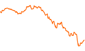 Swisscanto (LU) Portfolio Fund Yield (EUR) AT