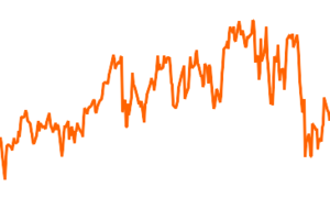 Templeton Global Balanced Fund A(acc)EUR