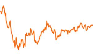 JSS GlobalSar - Growth (EUR) P EUR acc