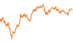 FPM Funds Stockpicker Germany Small/Mid Cap C