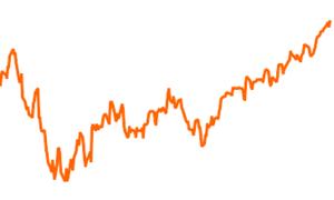 Vontobel Fund - US Equity H - EUR (hedged)