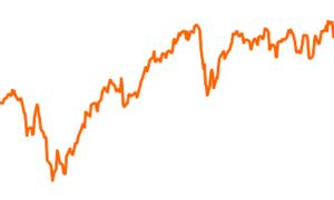 JPM Europe Strategic Dividend A dis EUR